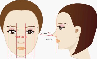 自体软骨隆鼻方法都有哪些优势呢