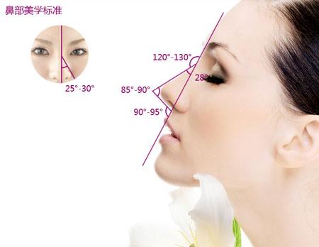 鼻翼缩小术 让你轻松拥有挺俏美鼻
