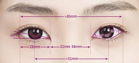 韩式双眼皮失败症状你知道多少
