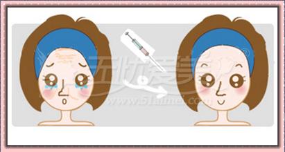 注射美容术后化妆