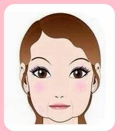 瘦脸针造成皮肤松弛