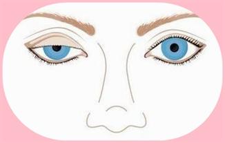 双眼皮术副作用