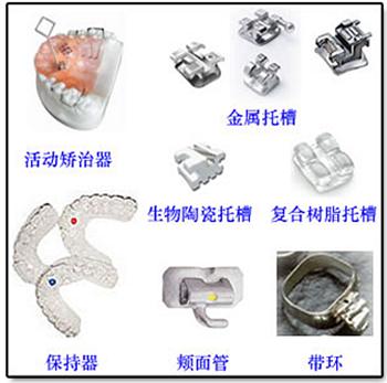 北京牙齿矫正器
