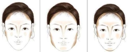 粉底修饰脸型