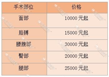 韩国吸脂手术价格表