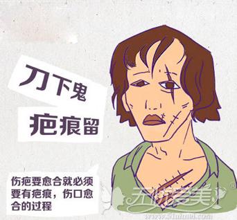 伤口愈合过程疤痕起到保护的作用