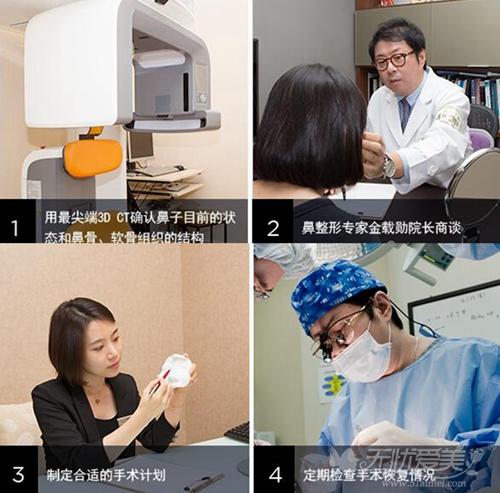 韩国4月31日金载勋院长亲自设计手术