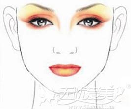 方脸适合的眉形