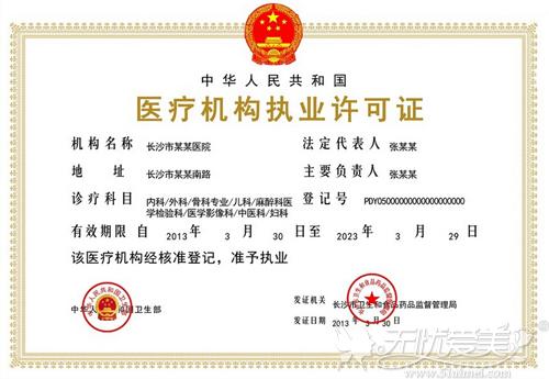 医疗机构执业许可证模板
