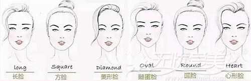 各种脸型适合的半永久眉形