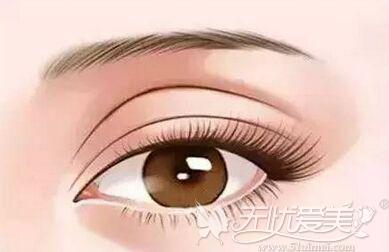 眼窝凹陷造成的原因