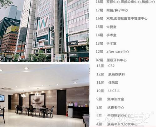 韩国原辰整形外科综合型整形医院