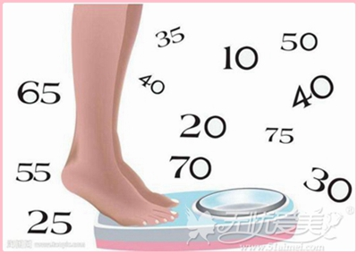 吸脂能减重吗