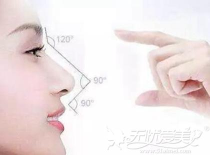 玻尿酸隆鼻后鼻子假大宽