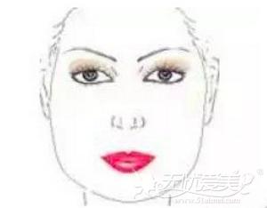 梨形脸的改脸型方案