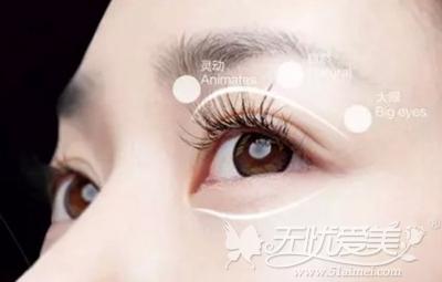 眼部整形术后护理