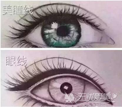 眼线和美瞳线对比图