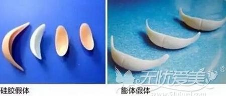 硅胶和假体隆下巴