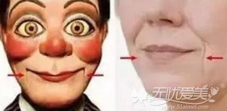 木偶纹的位置