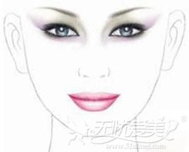 圆形脸瘦脸方案