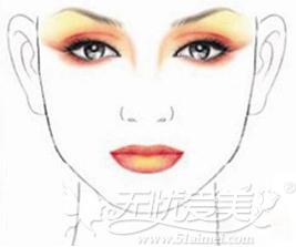 方形脸瘦脸方案