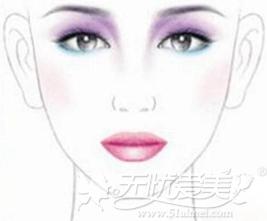 椭圆形脸瘦脸方案