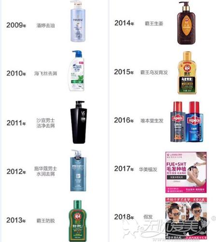 网友总结的十年来大家对洗发水的需求过程