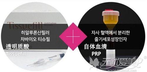 """韩国""""Q.O.Fill玻尿酸""""成分"""