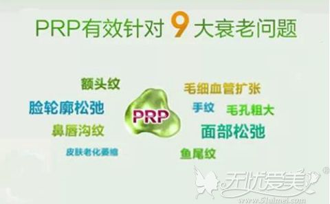 PRP自体血清解决9大肌肤问题