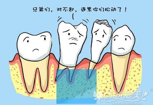 牙齿松动要重视
