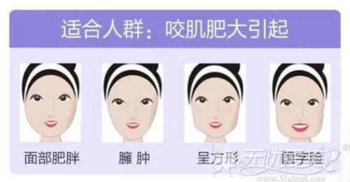 适合瘦脸针的脸型