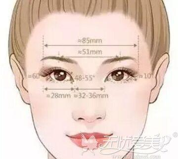 双眼皮术前面诊咨询的方面