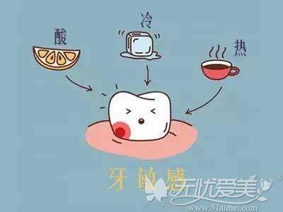 洗牙后牙齿敏感吗