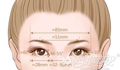 好看的眼睛美学
