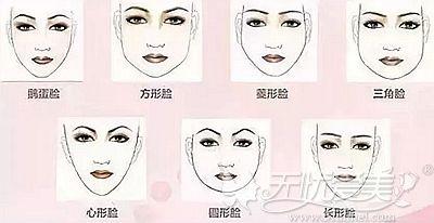 不同的脸型适合不同的鼻型