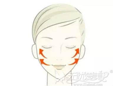 韩国能做面部提升的医院中原辰和JW哪家手术方法多