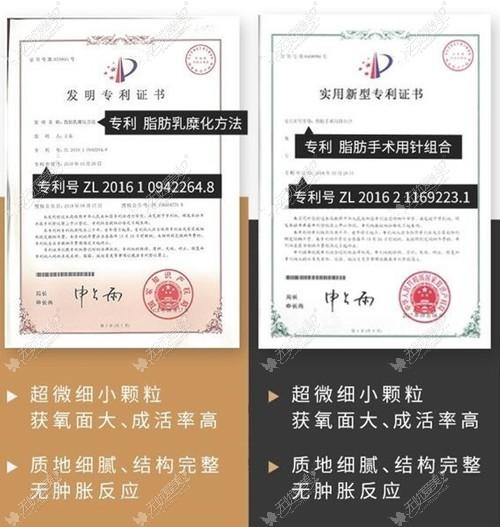 王东院长的专业技术证书