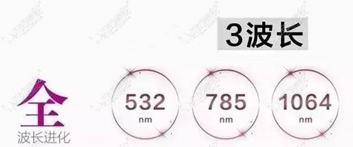 三种波长532、785、1064区别